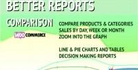 Reports better comparison