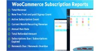 Subscription woocommerce report