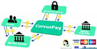 Woocommerce corvuspay payment gateway