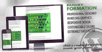 Formation rugby