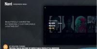 Full navi screen menu wordpress responsive