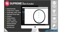 Shortcodes supreme wordpress plugin