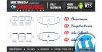 Responsive multimedia plugin wordpress carousel