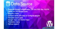 Source charts tables maps grids data & source