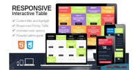 Interactive responsive table