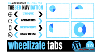 Tabs wheelizate for wordpress