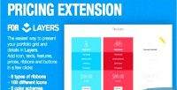Layers pricing extension