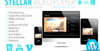 Video stellar plugin wordpress player