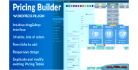 Builder wppricing