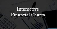 Financial interactive wordpress for charts