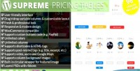 Pricing supreme plugin wordpress tables