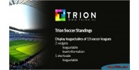 Soccerstandings trion