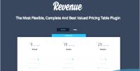 Versatile revenue plugin table pricing