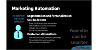 Automation marketing by azexo