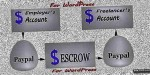 Paypal tac escrow system