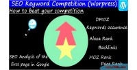 Keyword seo wordpress competition