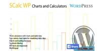 Calculators scalc charts custom and