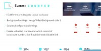Counter everest beautiful counter stat wordpress for plugin