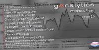 Google ganalytics plugin wordpress analytics