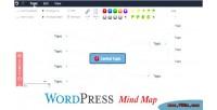 Mindmap wordpress editor plugin