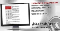 Review tennis