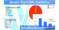 Short google url statistics