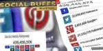 Buffs social for wordpress
