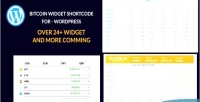 Crypto bitcoin crypto currency shortcode widget collection wordpress for