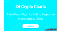Crypto x4 plugin wordpress charts