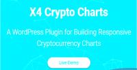 Crypto x4 plugin wordpress charts