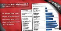 Dashboard envato widget