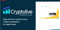 The cryptolive real capitalization market time