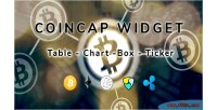 Widget coincap plugin wordpress cryptocurrency