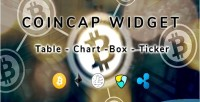 Widget coincap plugin wordpress cryptocurrency
