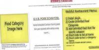 Wordpress webful restaurant menu
