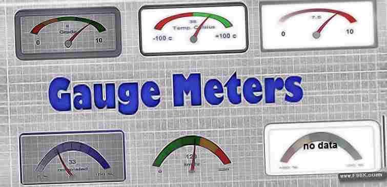 Meter gauge javascript ratings charts